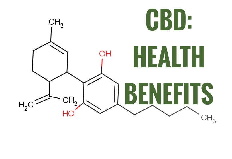 Health & Medical Benefits of CBD Oil