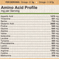 Hemp-Protein-Amino-Profile-Web